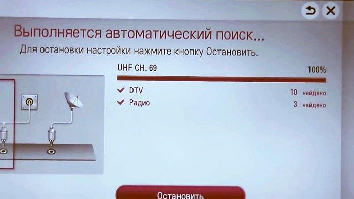 Самая простая антенна для цифрового ТВ