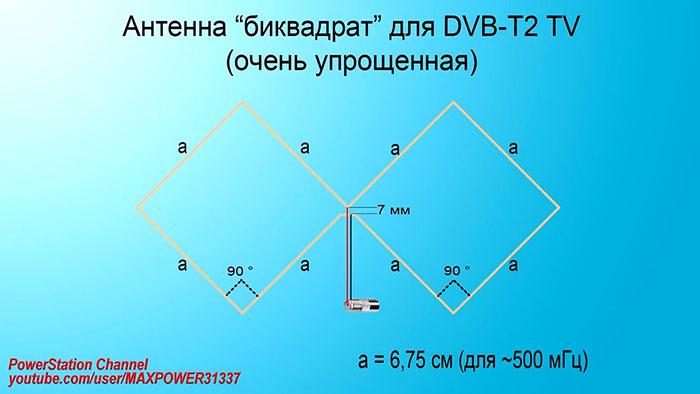Мини DVB-T2 антенна своими руками