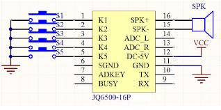 Как сделать озвучивание параметров автомобиля
